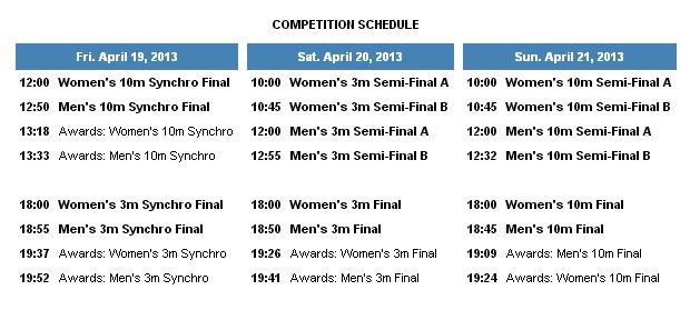 Tuffi Fina World Series Edinburgh schedule