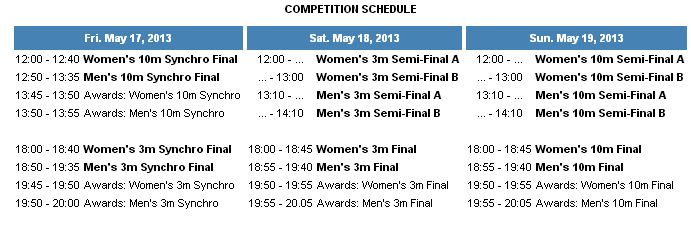 Diving World Series Guadalajara competition schedule