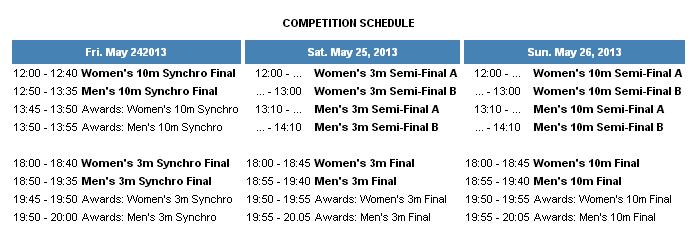 Fina Wolrd Series 2013 Diving Guadalajara 2 Competition Schedule