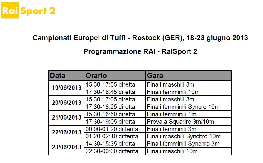 Diving Tuffi Rostock Europei 2013 palinsesto Rai Sport