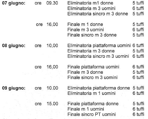 Tuffi programma Gare Campionati Italiani Assoluti Estivi Open Trieste