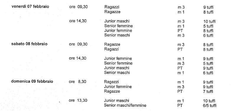 Programma gare Categoria Indoor 2014 Trieste tuffi