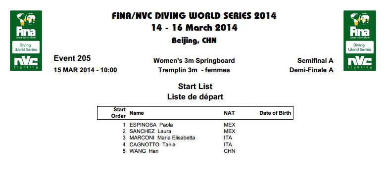 Pechino start list A 3Mt F
