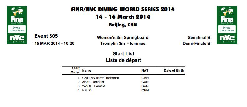 Pechino start list B 3Mt F