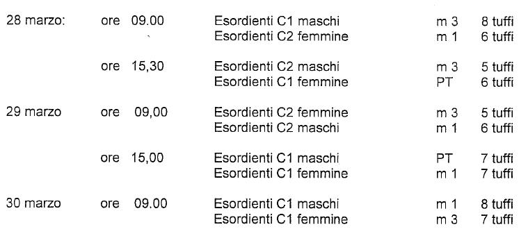 Campionato Italiano indoor categorie esordienti: Bolzano - il programma delle gare.