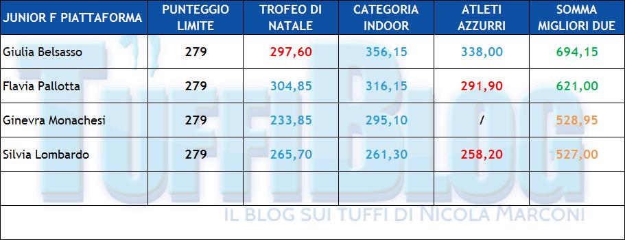 JF_PT_corretta
