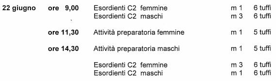 Finali Trofeo Giovanissimi C2/C3: Mantova - i partecipanti ed il programma gare