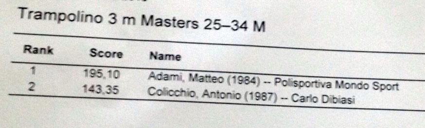 Trampolino 3 mt Master 25 - 34 M