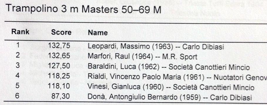 Tramp 3 mt master 50 69