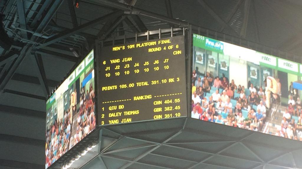 Fina Diving World Series 2015: Dubai – la gara regina