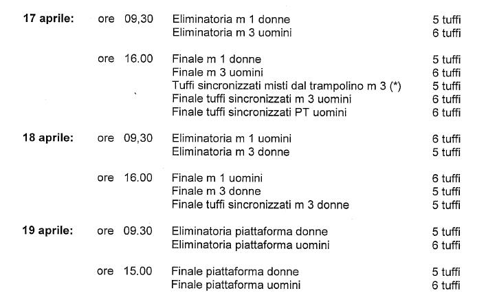 Programma gare Assoluti invernali 2015