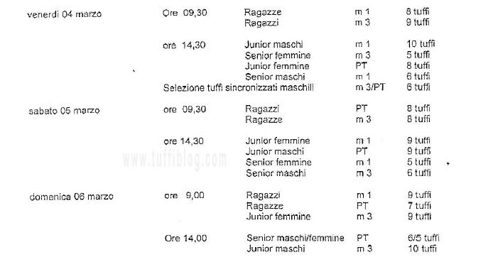 Programma Italiani Indoor 2016