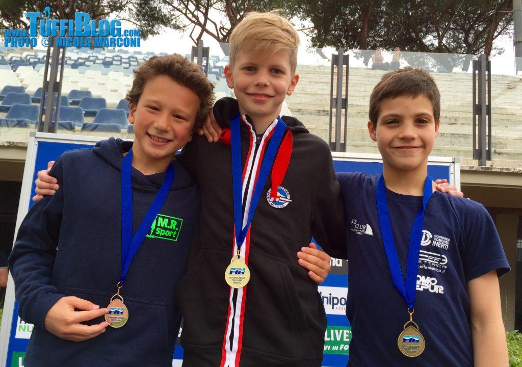 Seconda prova Trofeo giovanissimi: Roma - i podi della 1ª giornata.