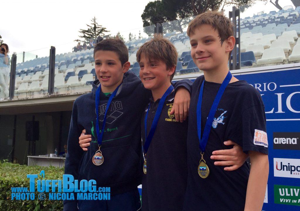 Seconda prova Trofeo Giovanissimi: Roma - i risultati della 2ª giornata.