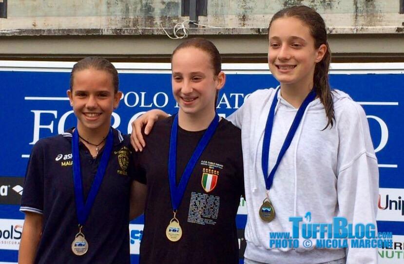 Seconda prova Trofeo Giovanissimi: Roma - i risultati della 3ª giornata.