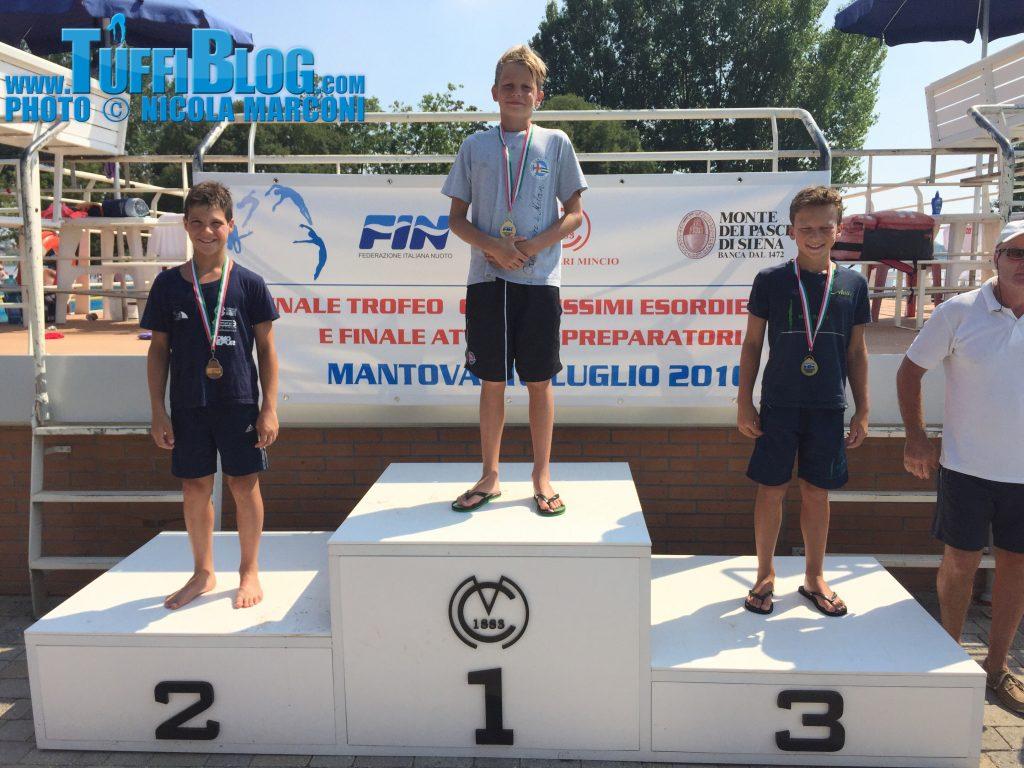 Finale Trofei Giovanissimi: Mantova - tutti i risultati.