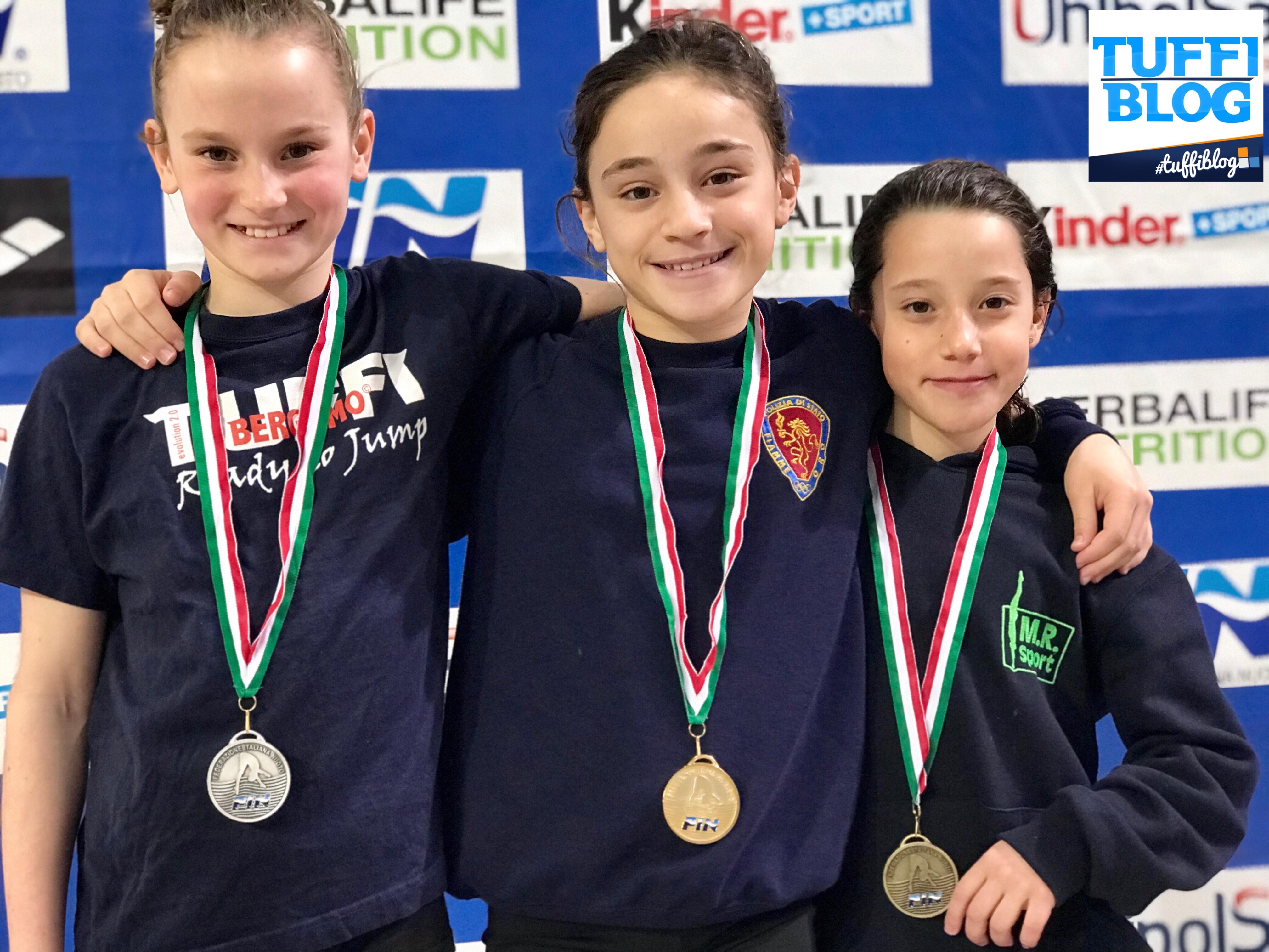 Prima Prova Trofeo Giovanissimi: Trieste - Doppietta per Conte e De Sanctis!
