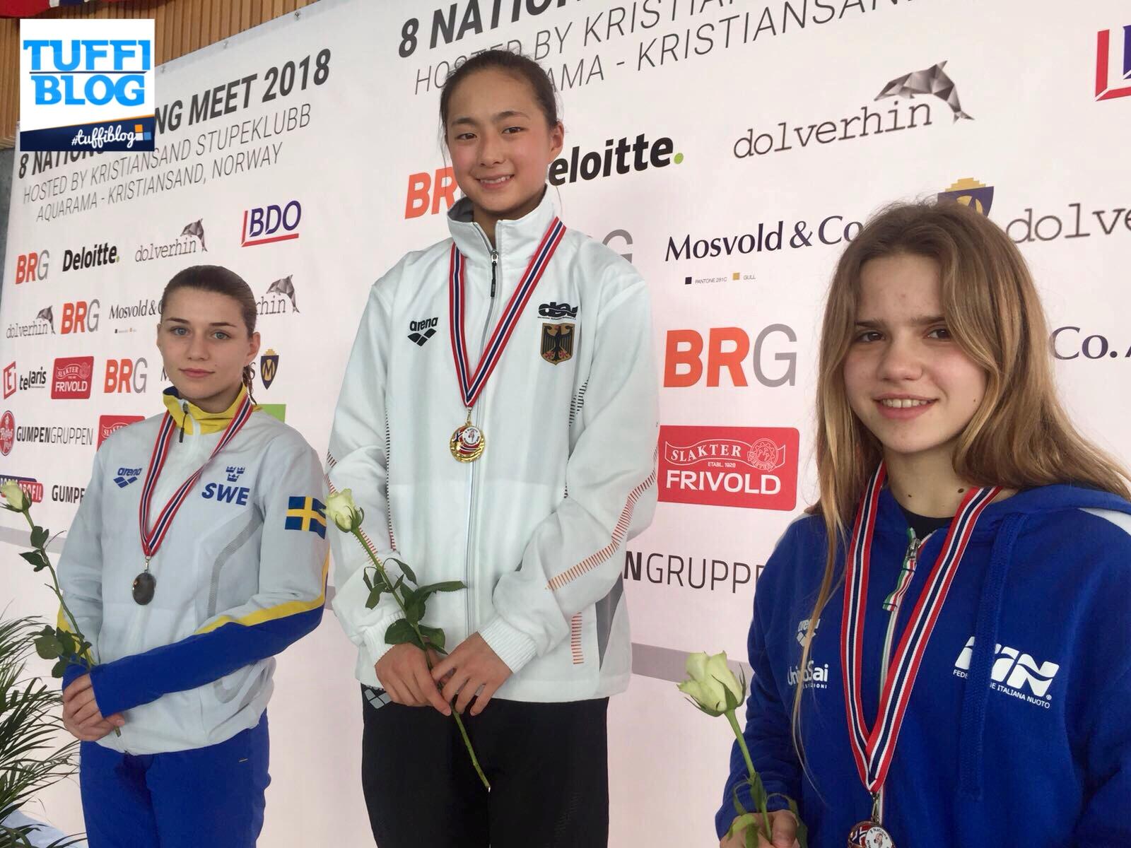 8 Nazioni Giovanile: Kristiansand – bronzo Biginelli, risultati e video delle prime gare!