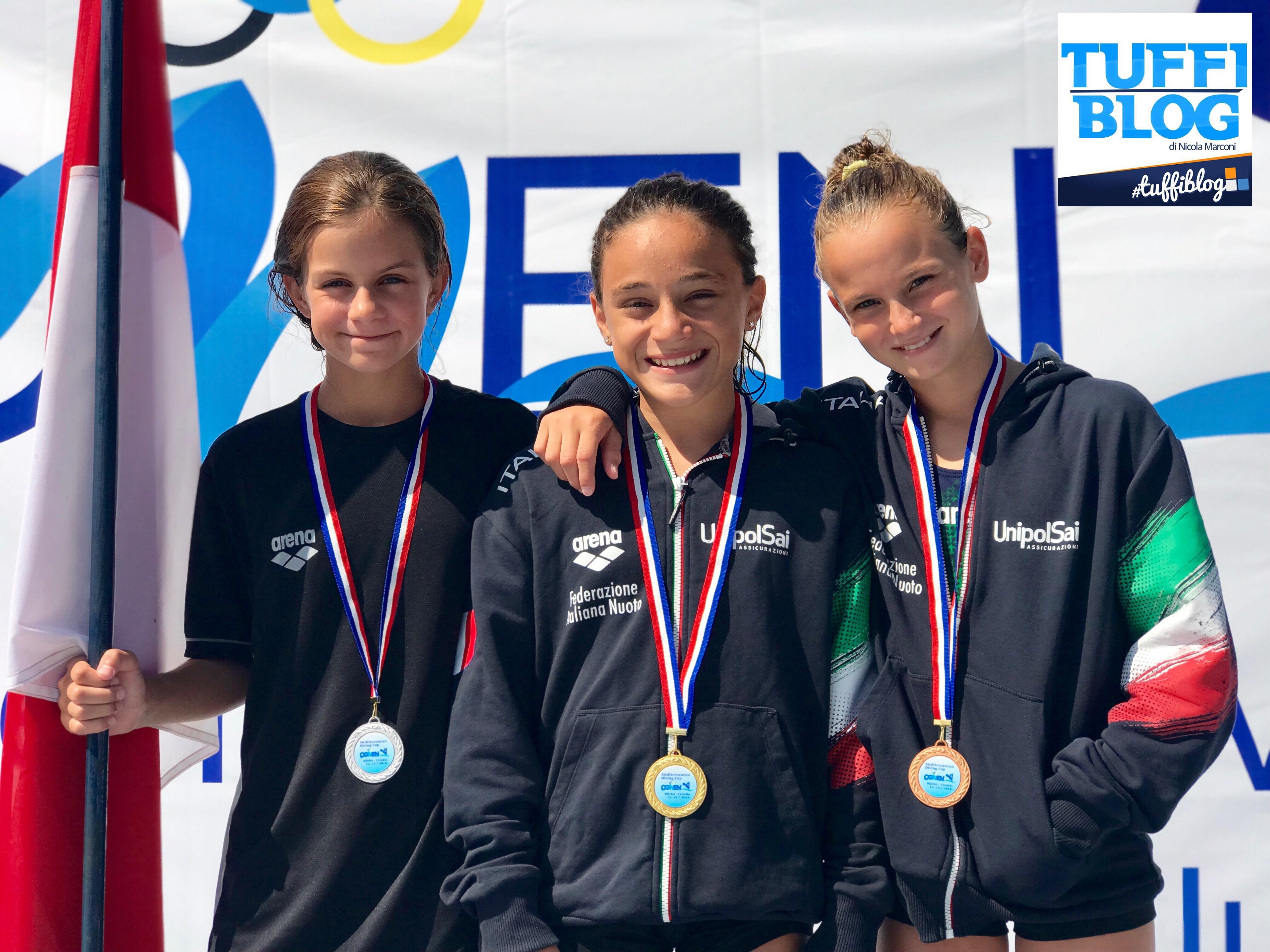 Mediterranean Cup: Rijeka - Due ori, un argento e due bronzi!