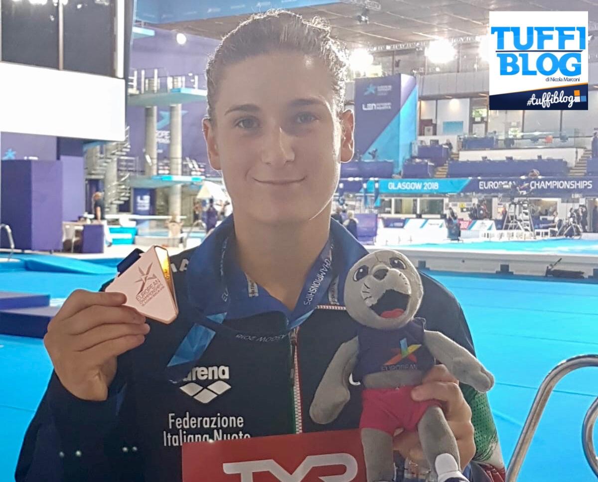 I Video di TuffiBlog: Speciale European Championships, nona parte!