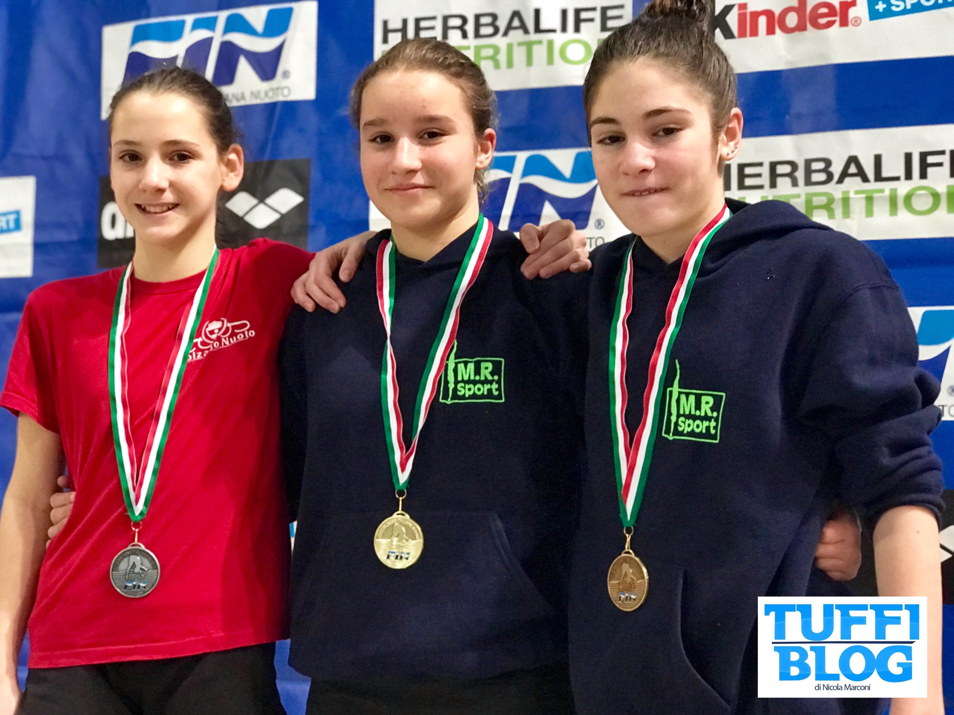 Prima Prova Nazionale Giovanissimi: Trieste - seconda giornata, i risultati del pomeriggio