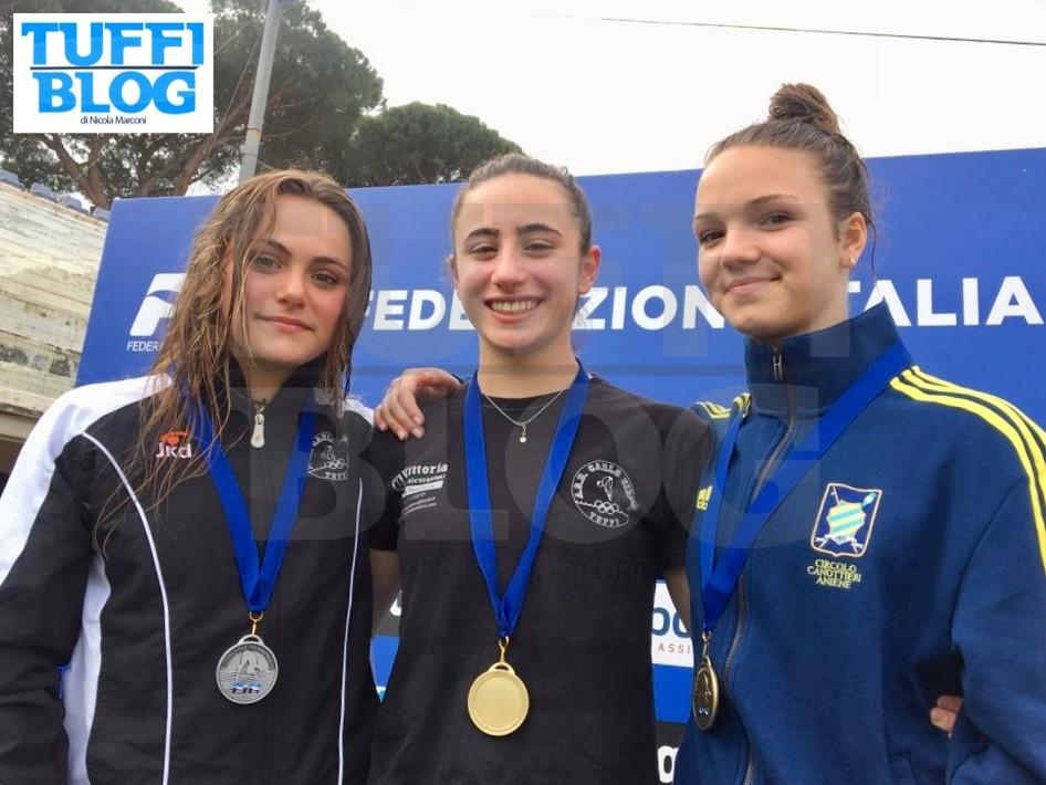 GP Atleti Azzurri d'Italia: Roma - i risultati di sabato pomeriggio.
