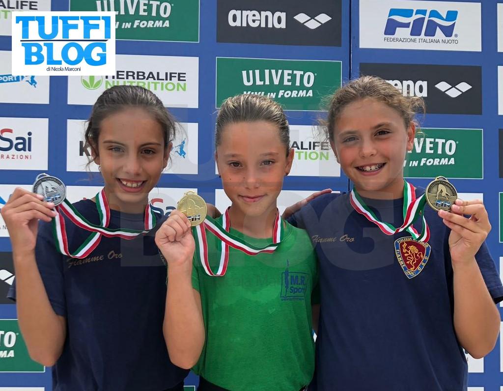 Finale Trofeo Giovanissimi C2/C3: i risultati delle gare della domenica!