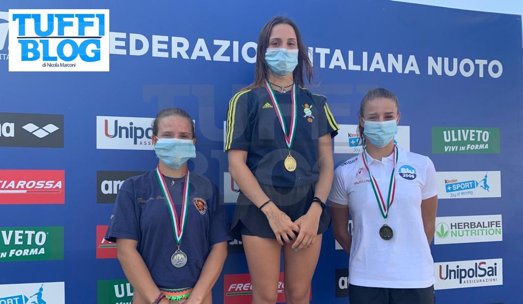 Categoria Estivi 2020: Roma – i risultati di venerdì pomeriggio.