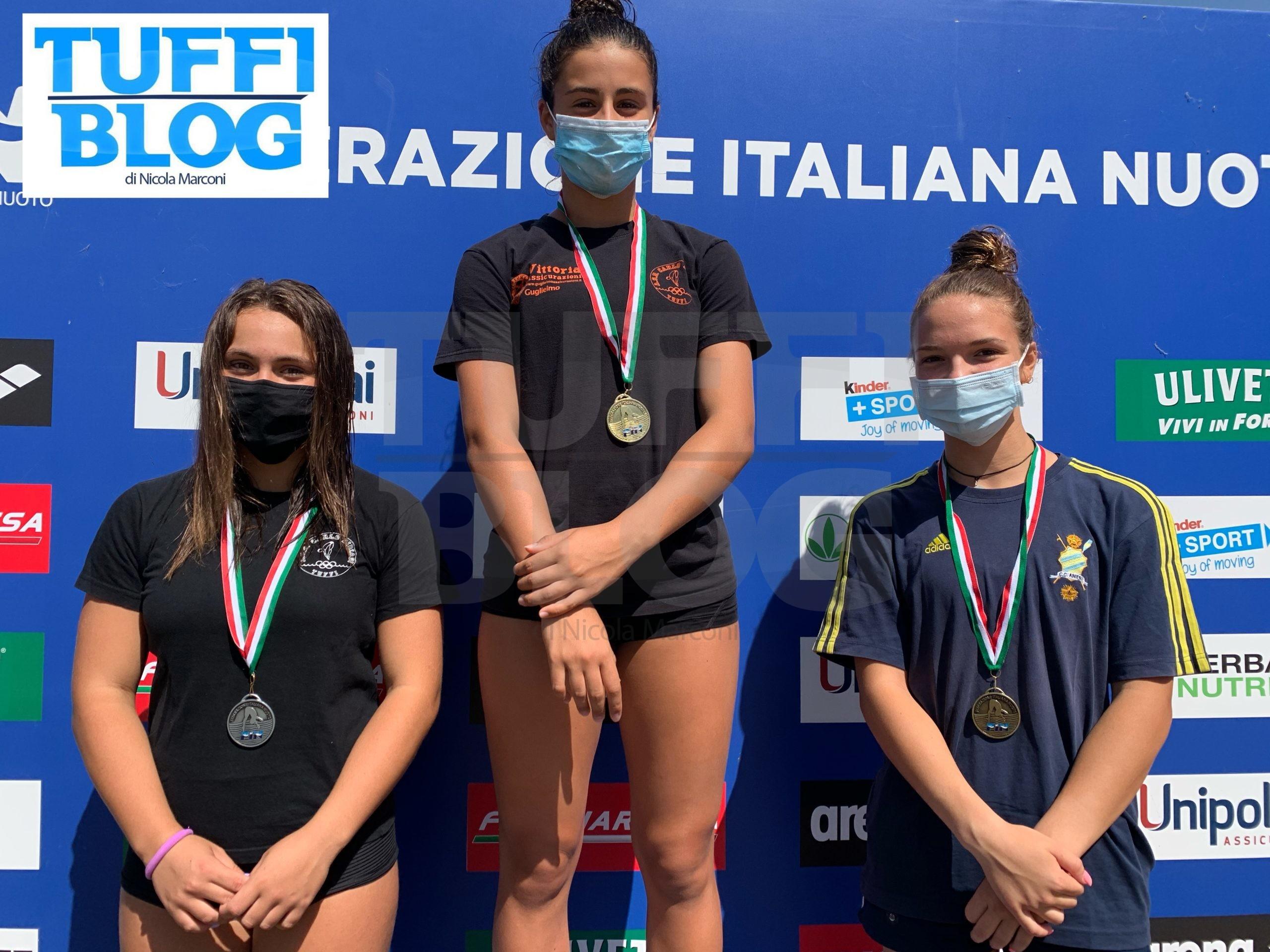 Categoria Estivi 2020: Roma - i risultati di giovedì mattina.